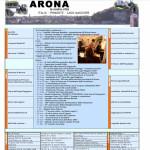aronanelweb2006